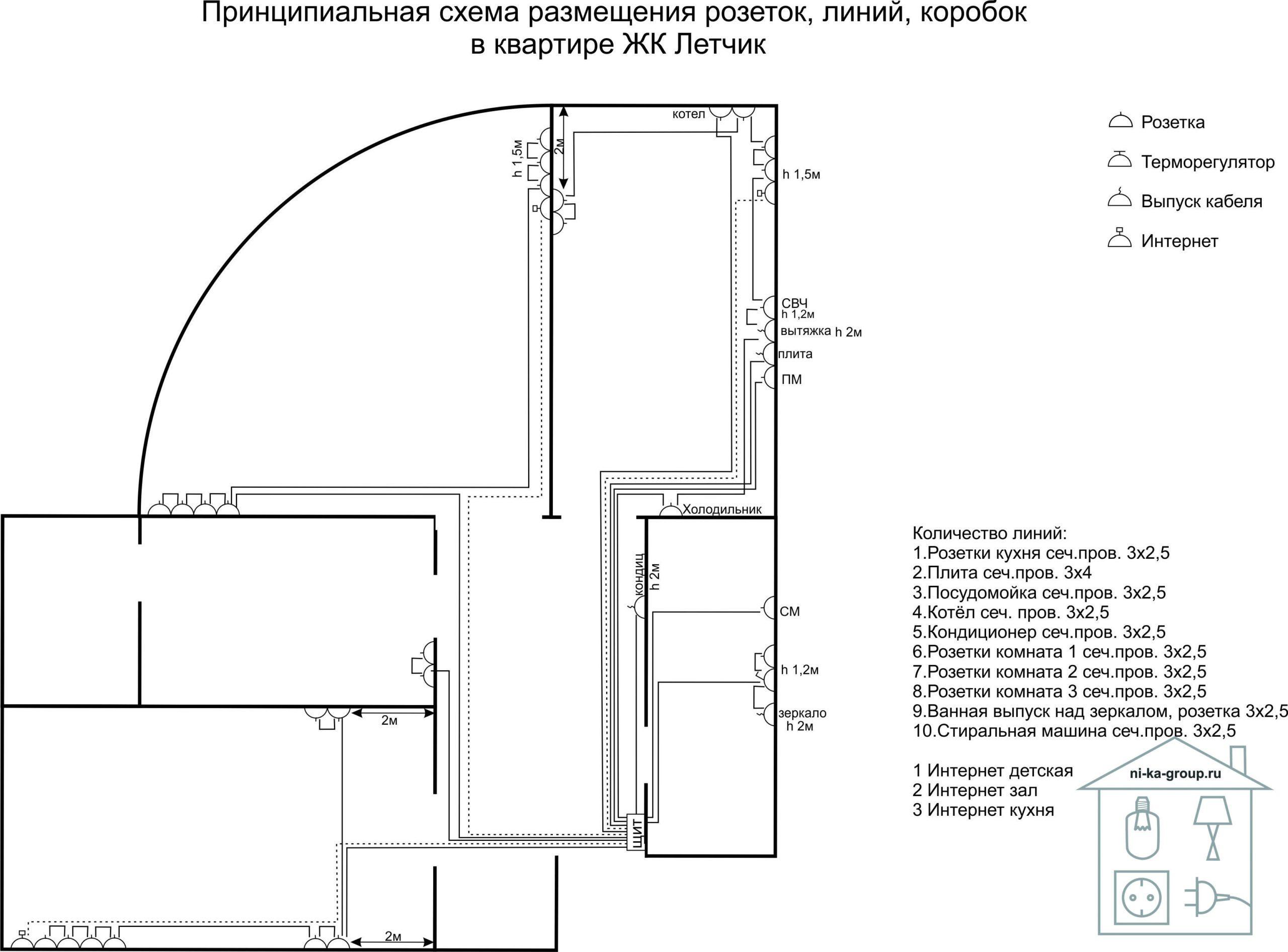 Электрическая схема размещения и подключения линий розеток в квартире ЖК Летчик