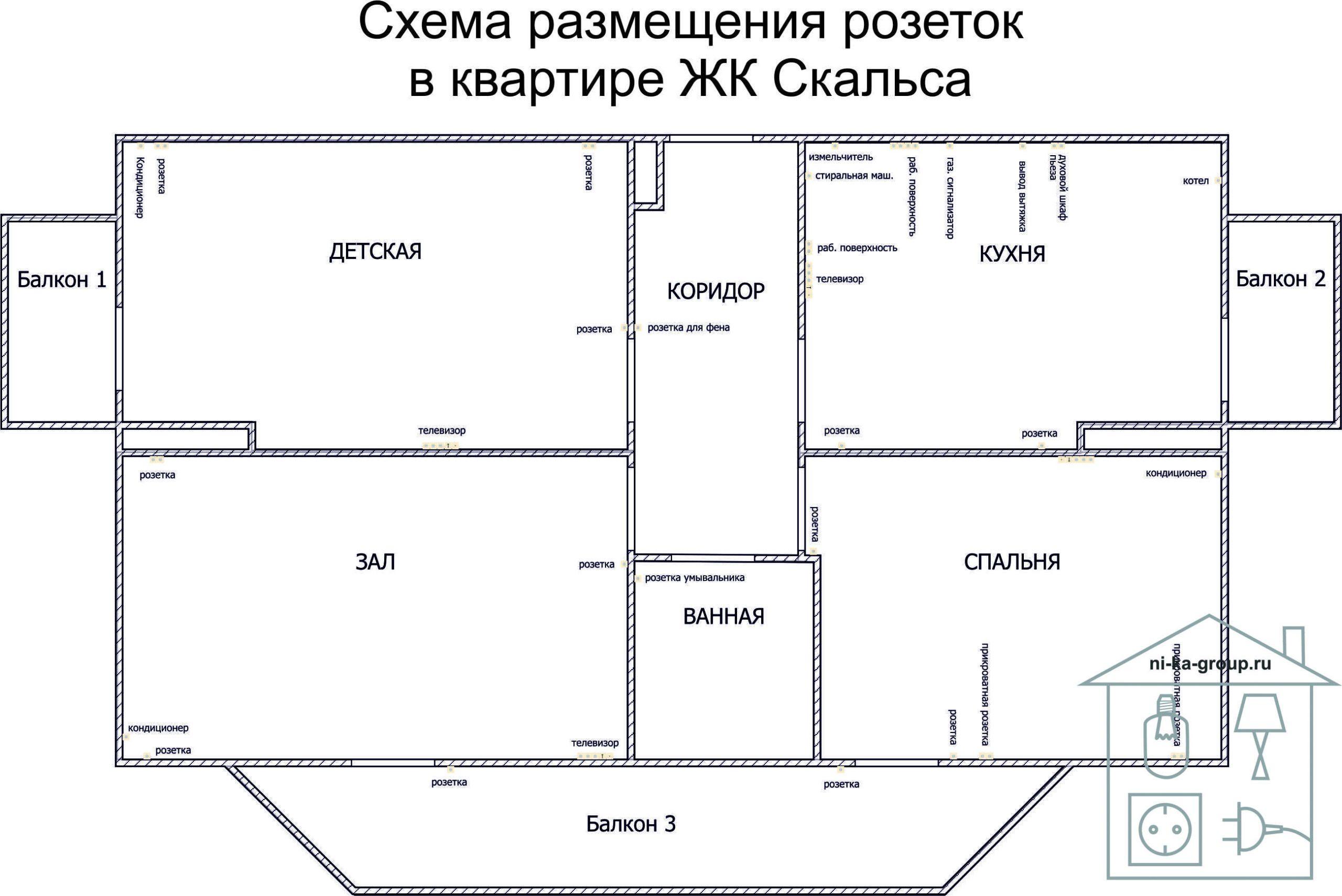 Схема размещения электроточек в квартире ЖК Скальса