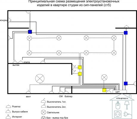 Схема проводки в квартире студии